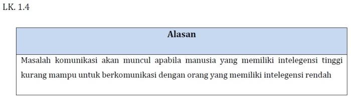 Kunci Jawaban LK 1.4 (Faktor Intelegensi Mempengaruhi Komunikasi Verbal) Modul KK F Pedagogik PKB Kelas Bawah