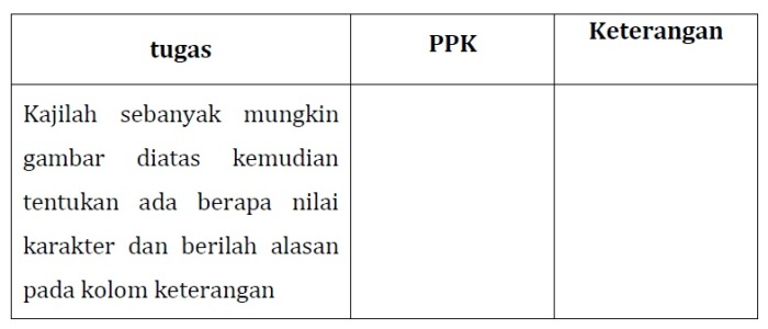 LK 04 Modul KK F Profesional PKB SD Kelas Bawah (Bag. 3)