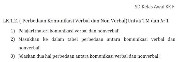 LK 1.2 (Perbedaan Komunikasi Komunikasi Verbal dan Non-verbal) Modul KK F Pedagogik PKB Kelas Bawah