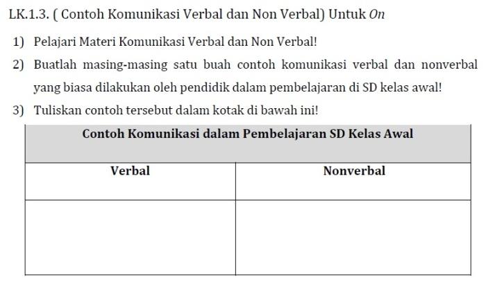LK 1.3 (Contoh Komunikasi Komunikasi Verbal dan Non-verbal) Modul KK F Pedagogik PKB Kelas Bawah