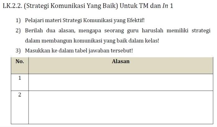 LK 2.2 (Strategi Komunikasi yang Baik) Modul KK F Pedagogik PKB Kelas Bawah