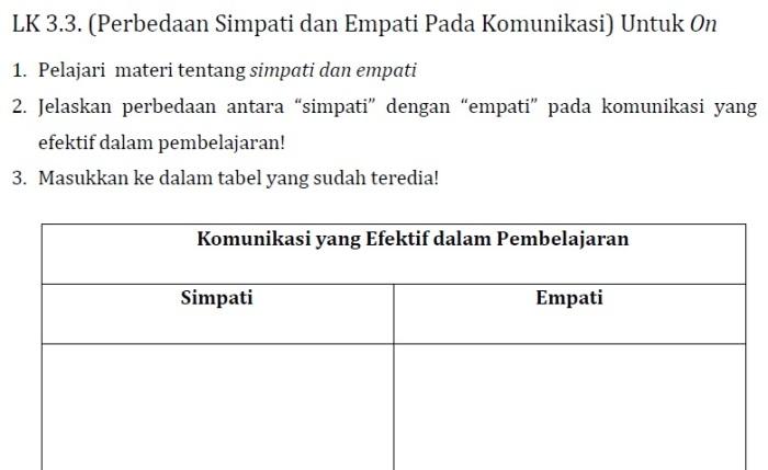 LK 3.3 (Perbedaan Simpati dan Empati pada Komunikasi) Modul KK F Pedagogik PKB Kelas Bawah