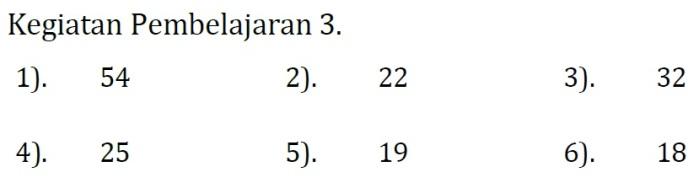 Jawaban Latihan-Kasus-Tugas Topik 1 KP 3 KK C Profesional PKB SD Kelas Bawah