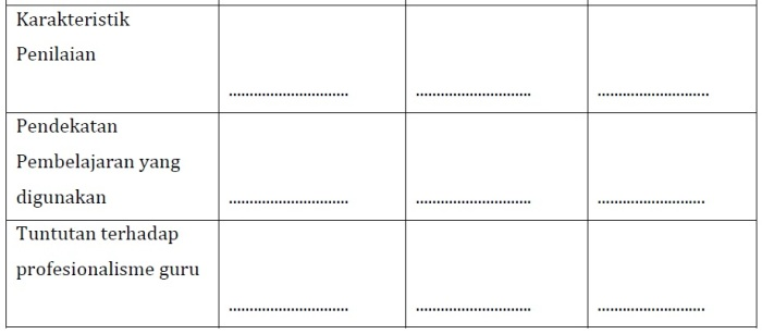 LK 01 KK C Pedagogik PKB SD Kelas Bawah (Bag. 2)